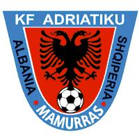 Escudos de fútbol de Albania 16